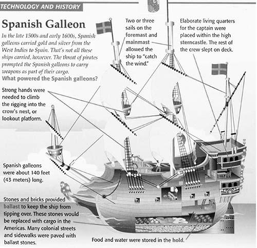 galleon diagram desertoss [licensed for non-commercial use only ... #3